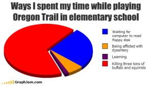 song-chart-memes-oregon-trail